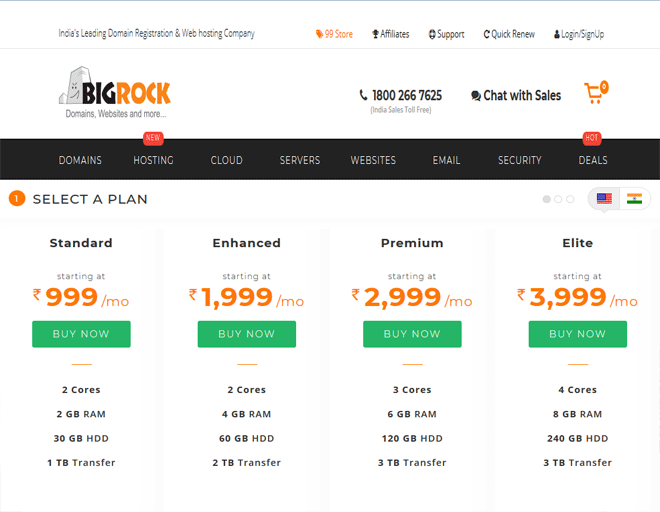 Best VPS hosting deals - Buy VPS server hosting plans